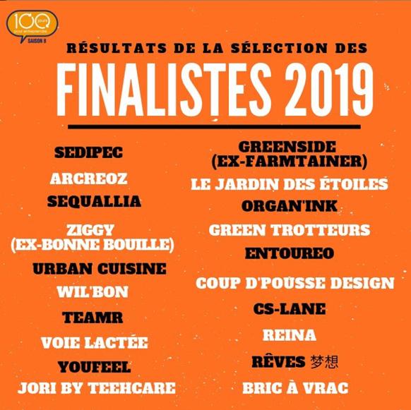 Liste des finalistes du concours 100jours pour entreprendre
